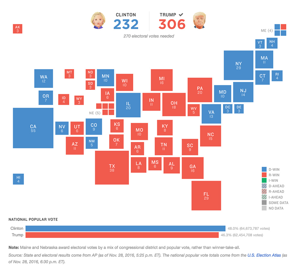 Electoral votes map, courtesy of NPR.org.